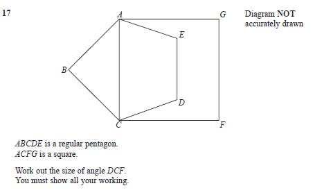 Angle Diagram
